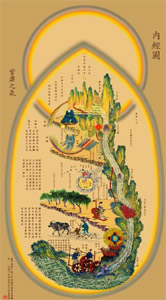 Mapování taoistického těla